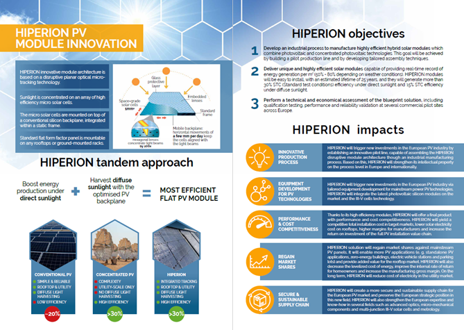 Glimpse of the HIPERION leaflet